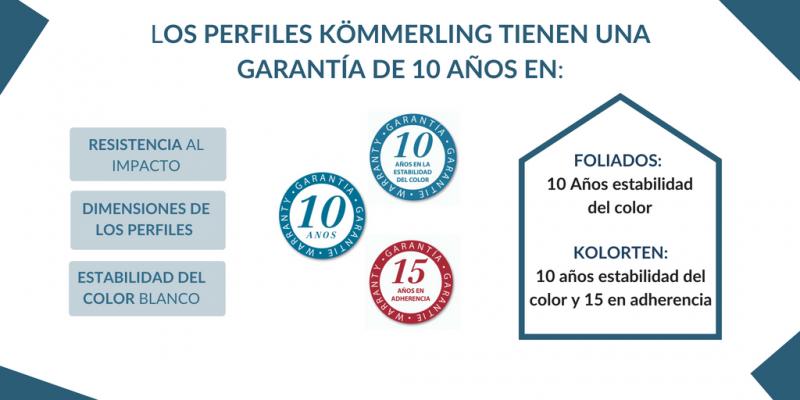 Garantia Ventanas PVC