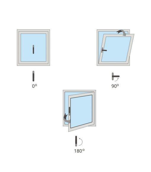 Imagen de ventana con Herraje Maniobra Lógica